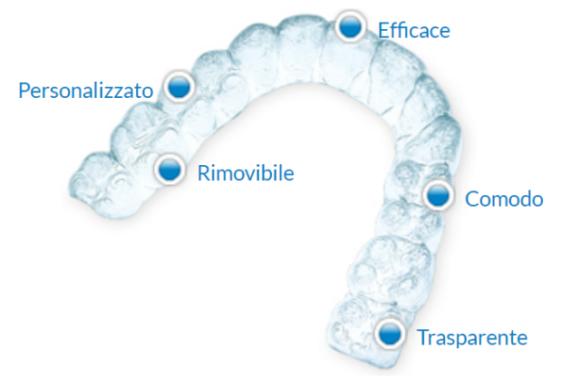Invisalign Roma Platinum Provider